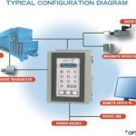 Compactor Monitoring System at B-P Trucking Inc